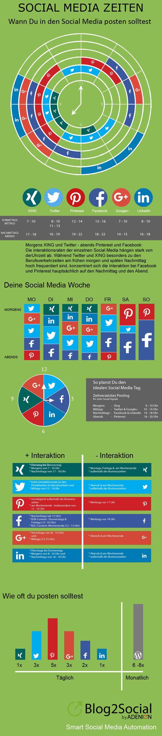 beste-zeiten-fuer-social-media.png