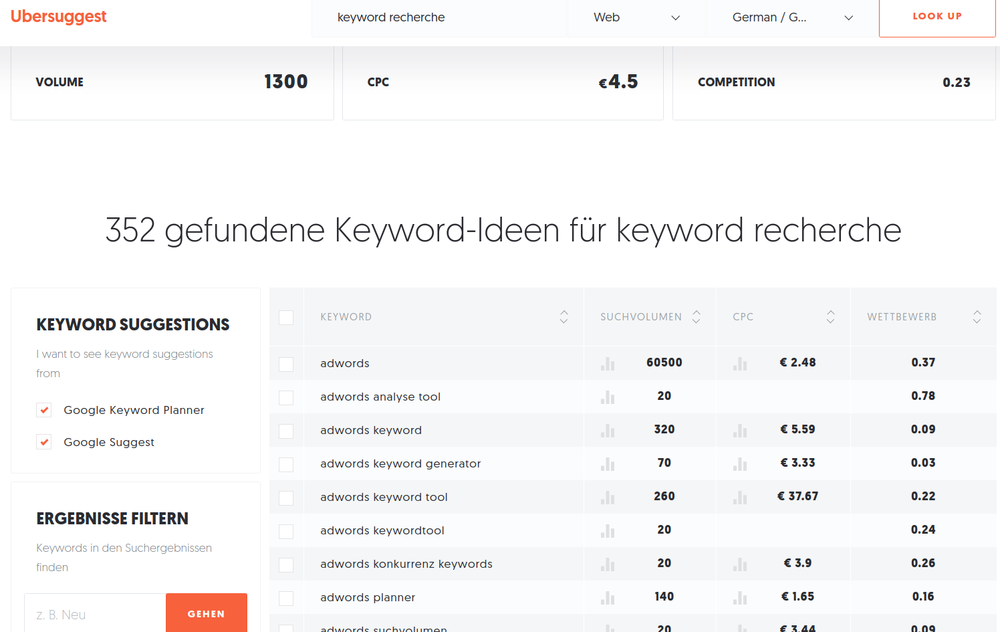 keyword-recherche mit-ubersuggest.png