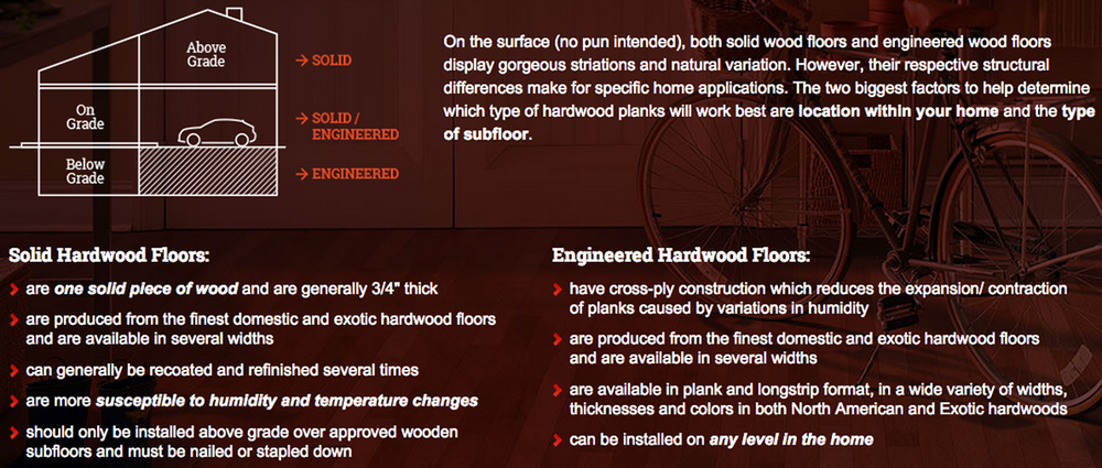 Solid vs Engineered Hardwood.png