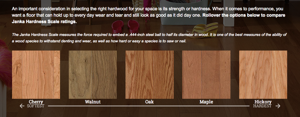 Hardness Hardwood Chart.png