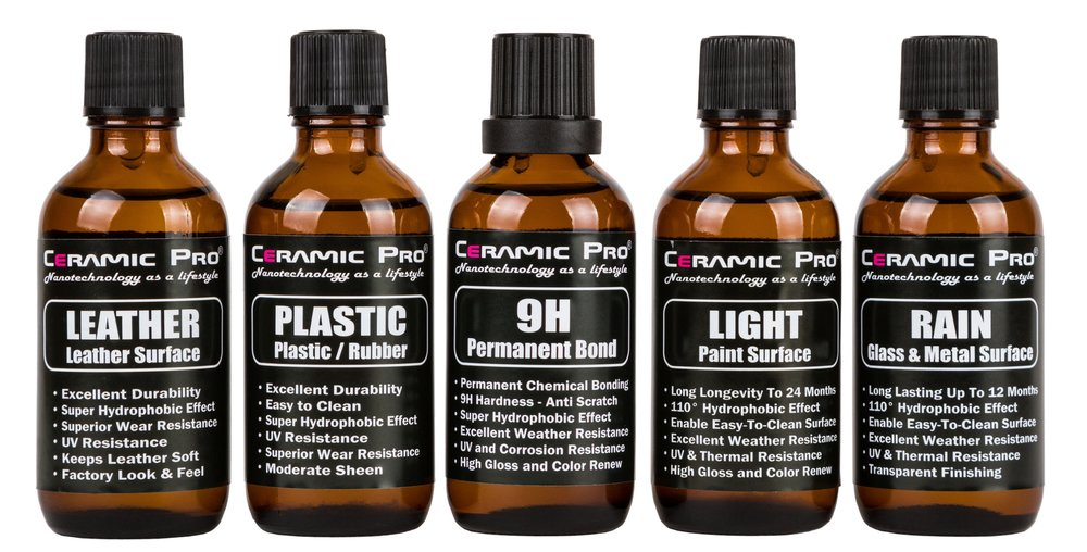 Ceramic Pro bottles (1).jpg
