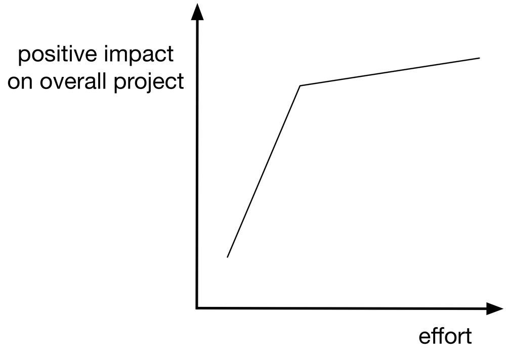 positive_impact.jpg