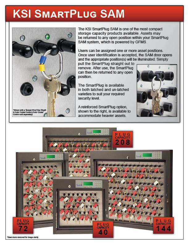KSI Smart Plug SAM PDF