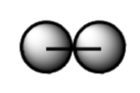 Imagine placing two atoms side by side next to each other