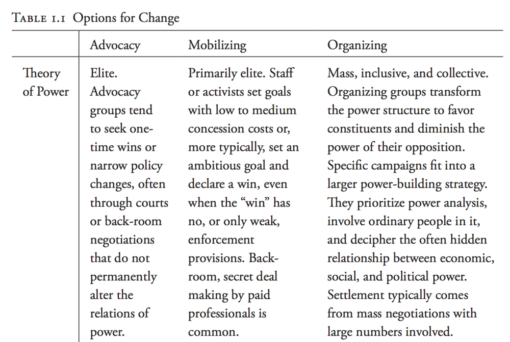 mcalevey advocacy vs organizing (cropped).png
