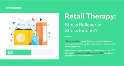 Stress Spending - article by Credit Karma editorialCovered by Forbes, NBC, WaPo, etc.