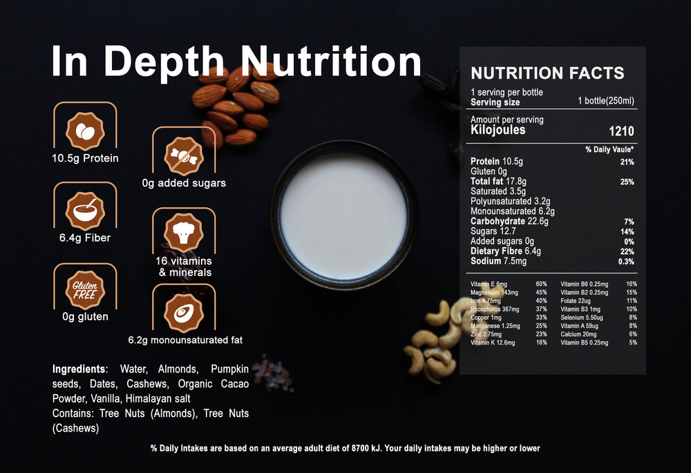 Nutritional information for Choco Flavor
