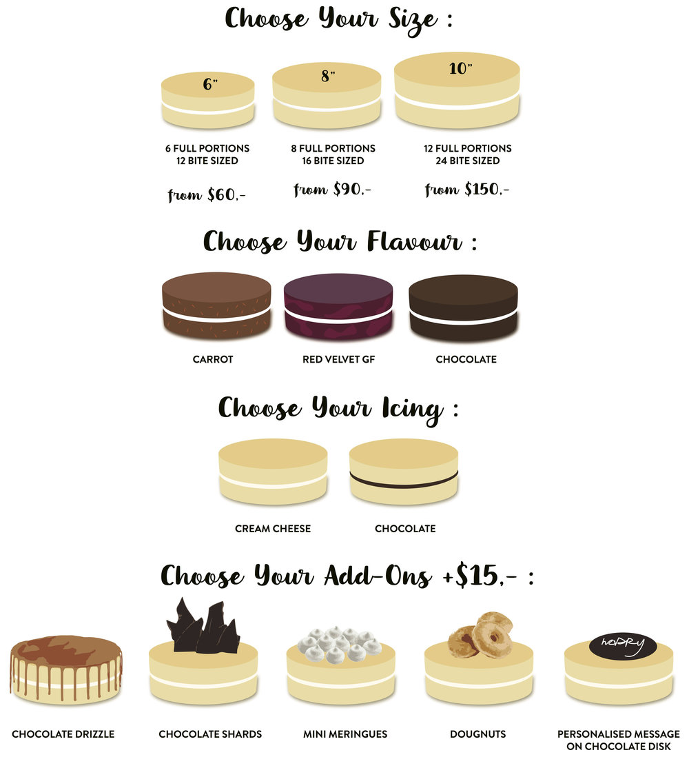 cakes-option-skinny-xs.jpg