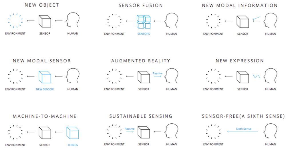 sensing design 9.png