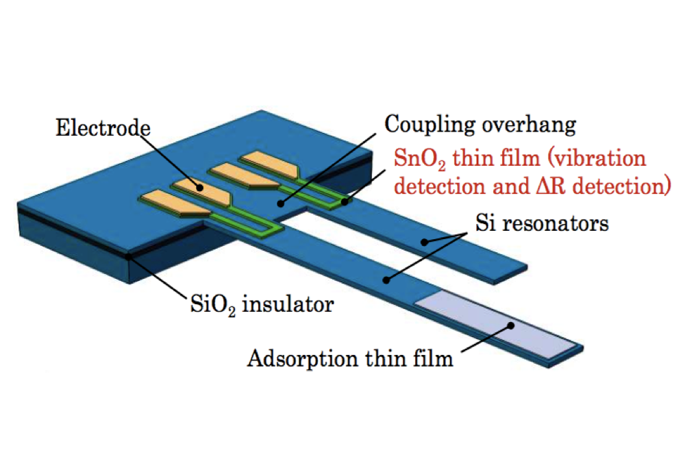 Nanomechanical_resonator_for_gas_sensing.png