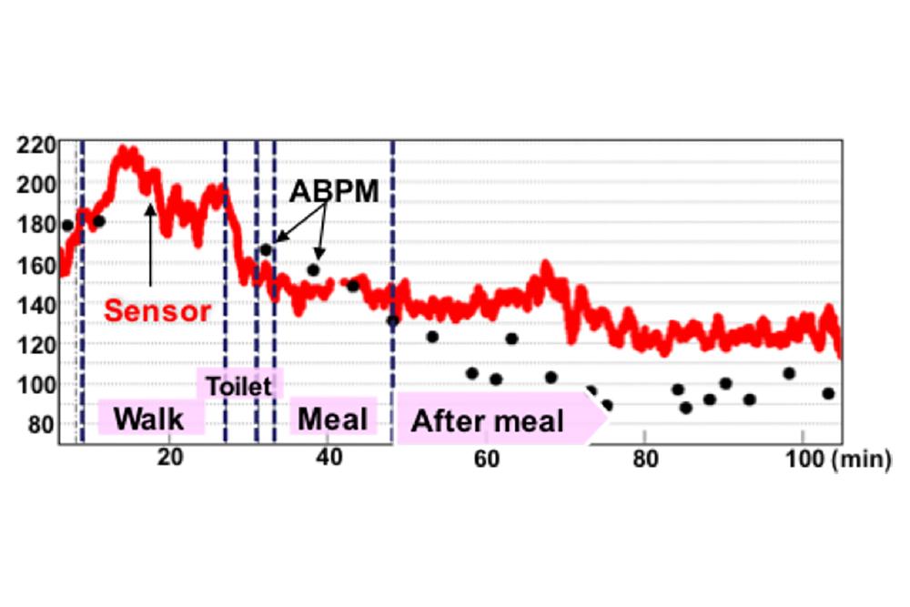 Example_of_blood_pressure_measurementpng.png