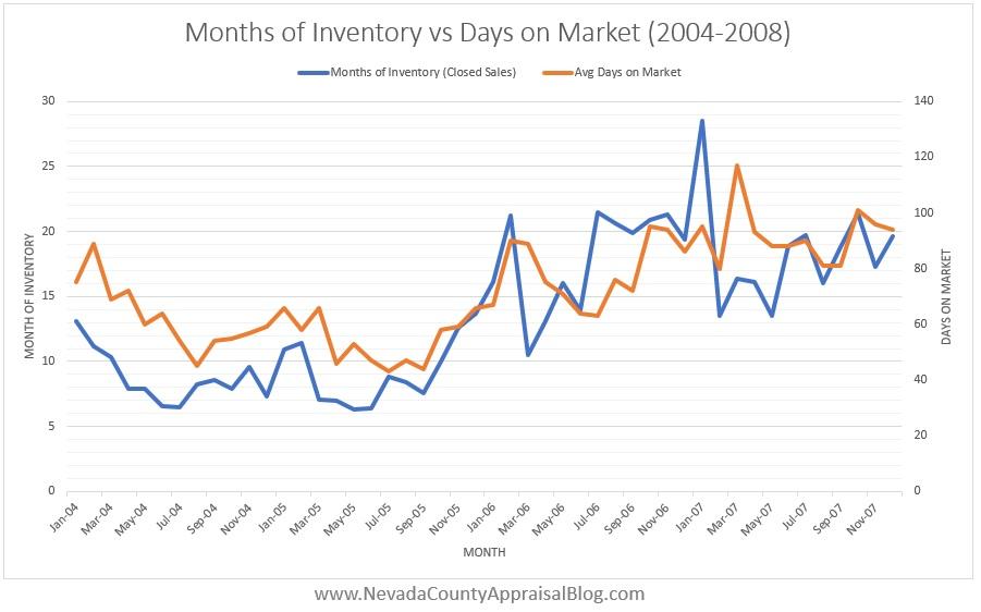Inventory 04-08.jpg