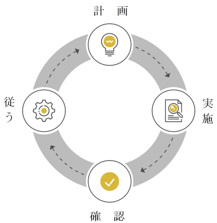 scrum-graphic - jp.png