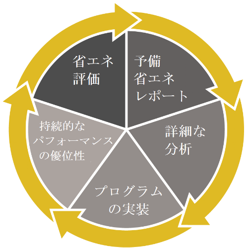 graphic energy management - jp.png