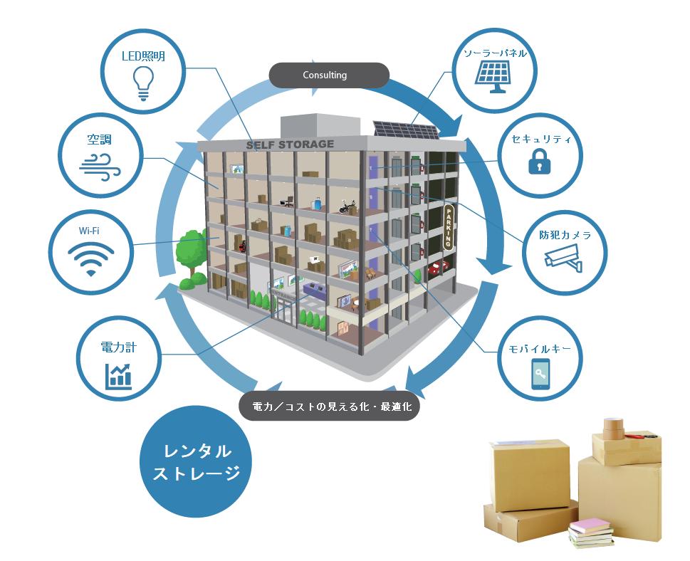 Self Storage Building - jp.png