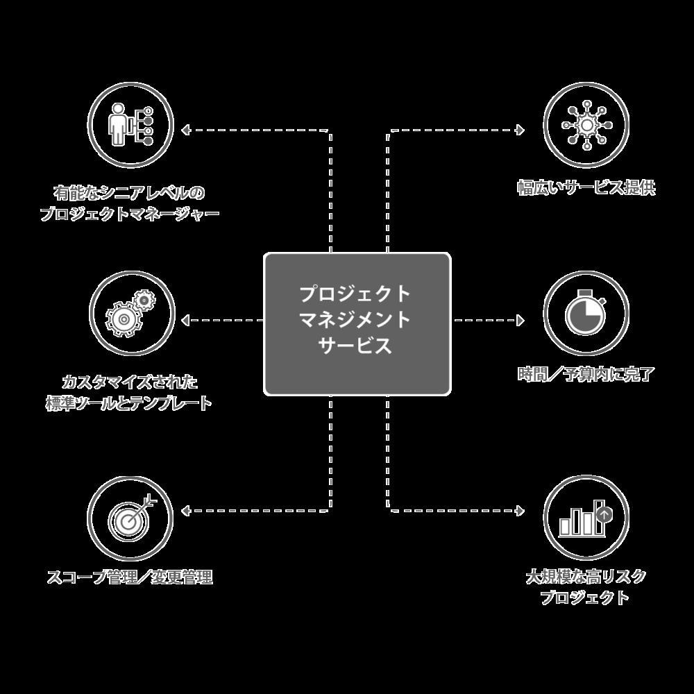PM SERVICES-jpn.png