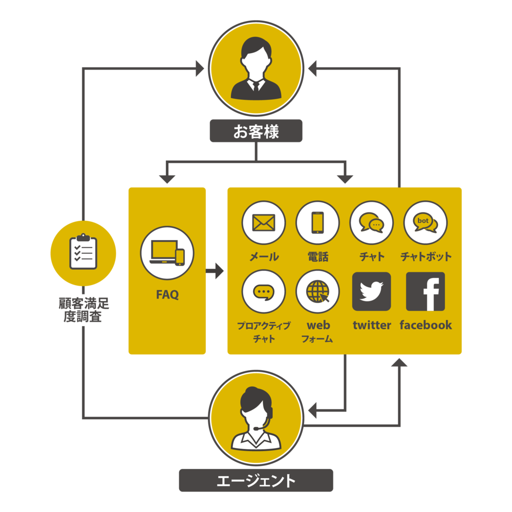 Customer-infographic-(JPN).png