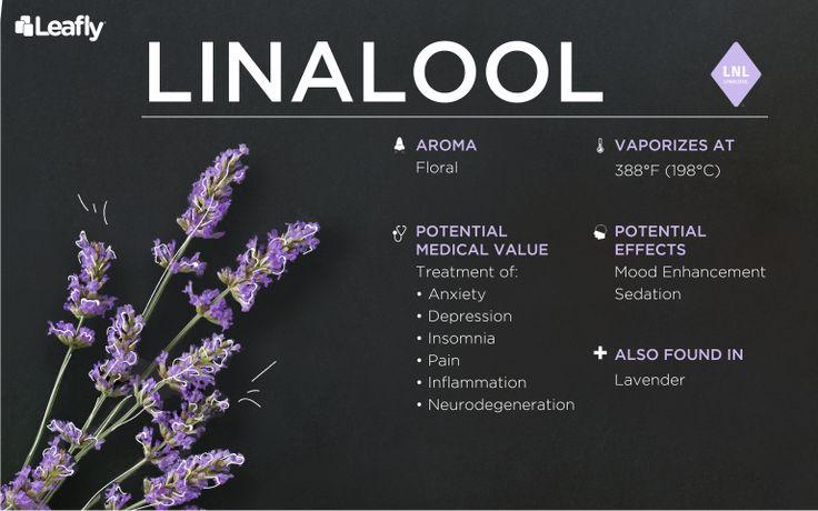 Linalool -