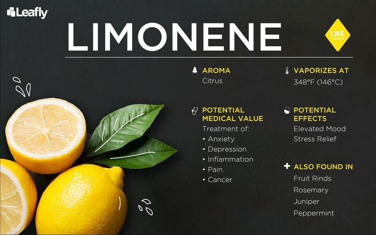 Limonene -