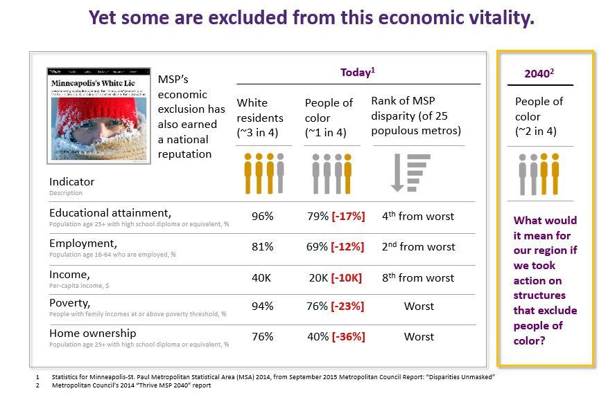 Economic Exclusion.JPG