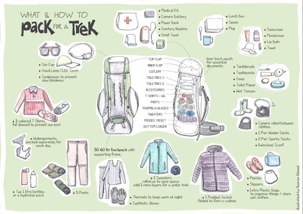 2019-02-22 11_01_49-IH_Infographic_Backpack_5-1.jpg (1024×724).png