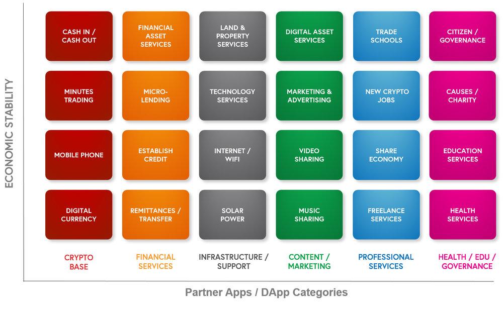 partner apps.jpg
