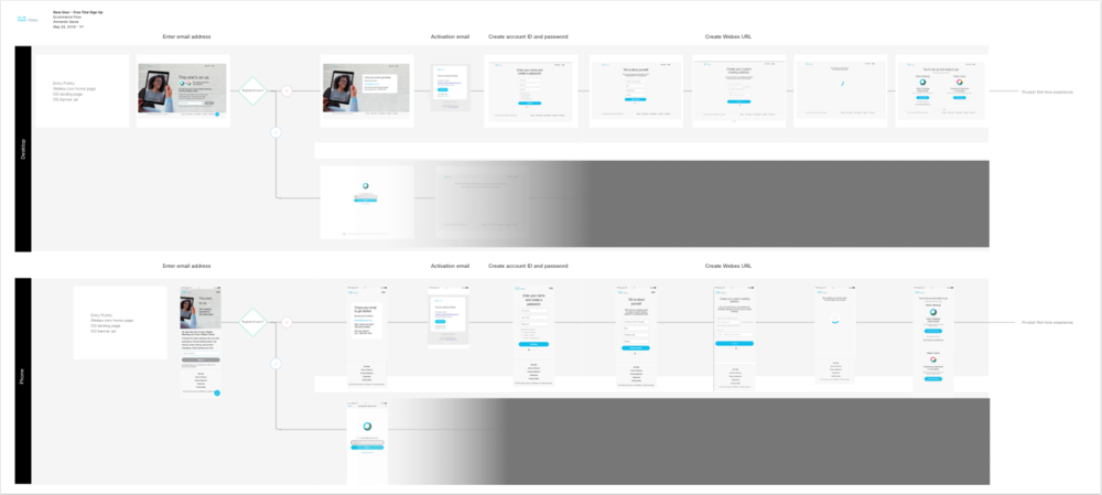user flow Screen Shot 2018-06-19 at 11.42.50 AM.png