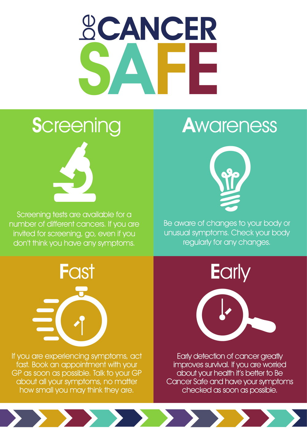 be_cancer_safe_poster_copy-1.jpg
