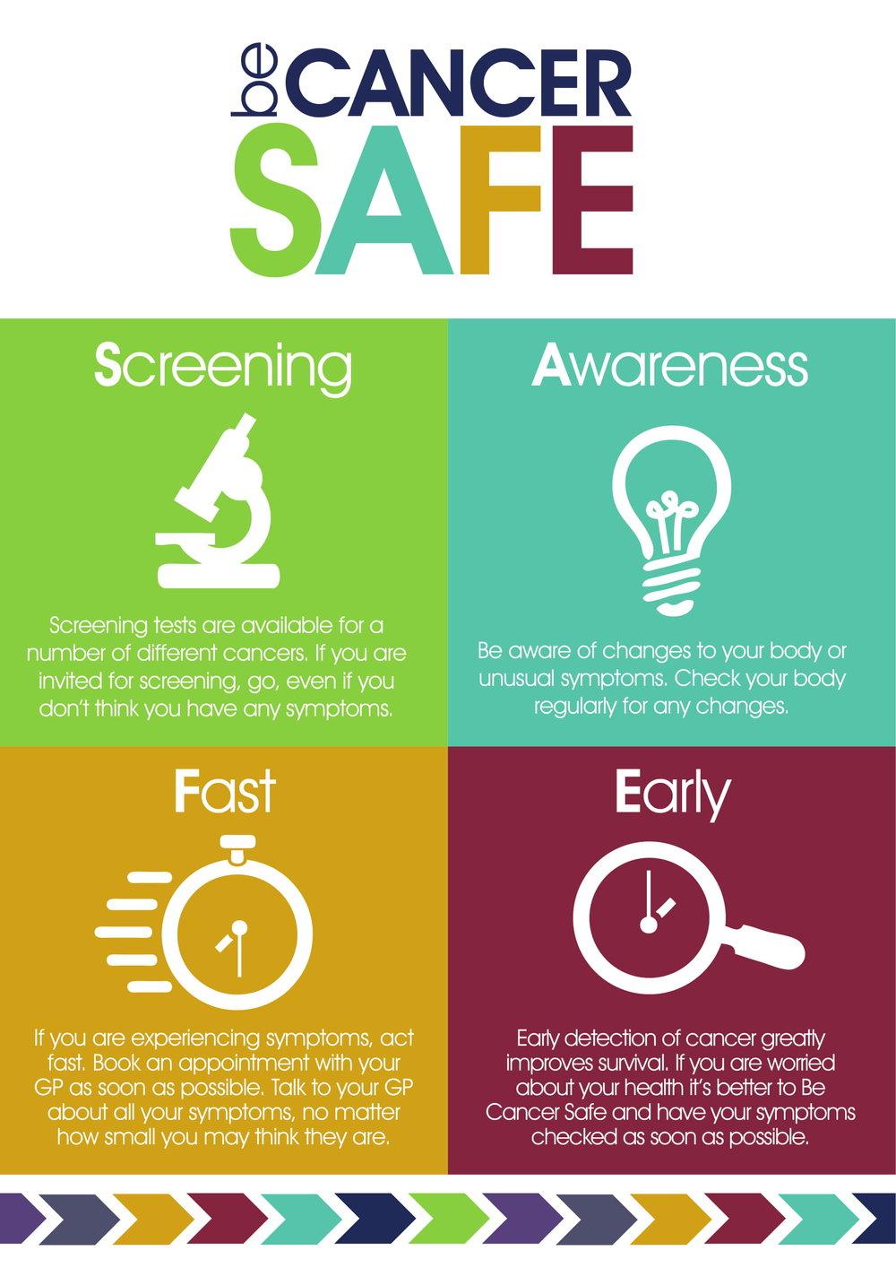be_cancer_safe_poster_copy-1.jpg