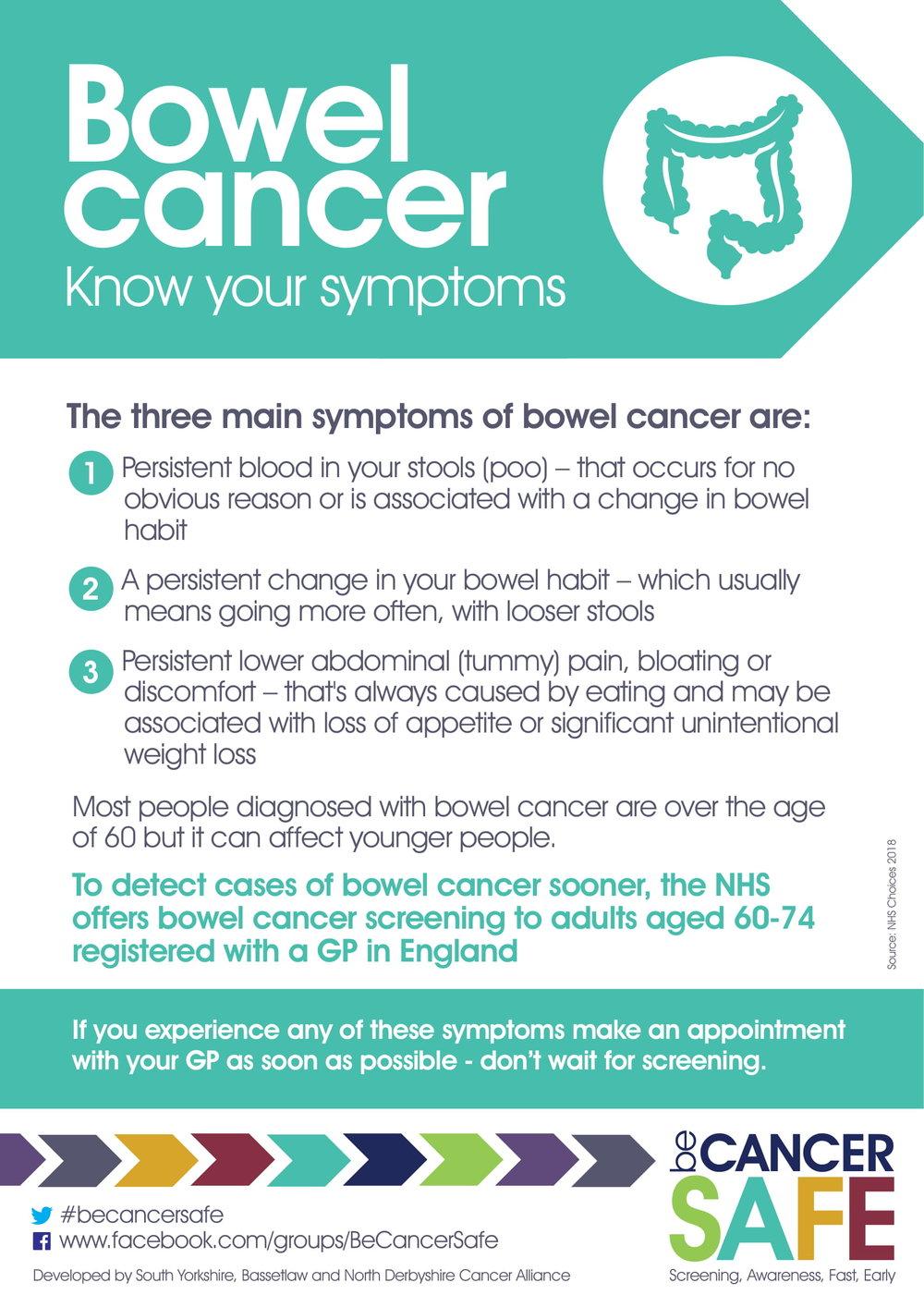 bowel_cancer_poster_copy-1.jpg