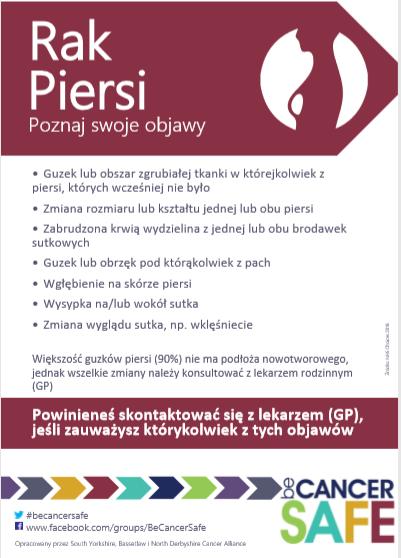 Breast - Polish.PNG