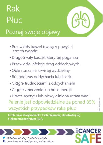 Lung - Polish.PNG