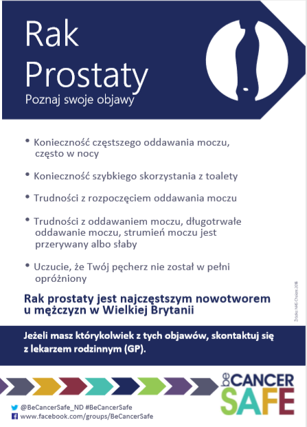 Prostate - Polish.PNG