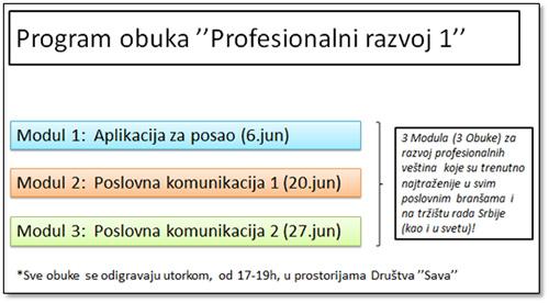 profesionalni-razvoj-1.jpg