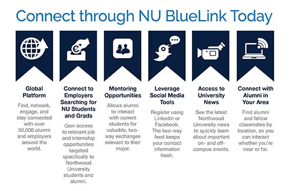 NUBlueLink_ConnectThrough_300dpi