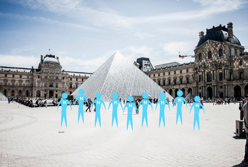 Migration | France