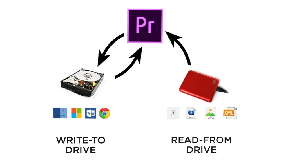 2+Hard+Drive+Organization.jpg