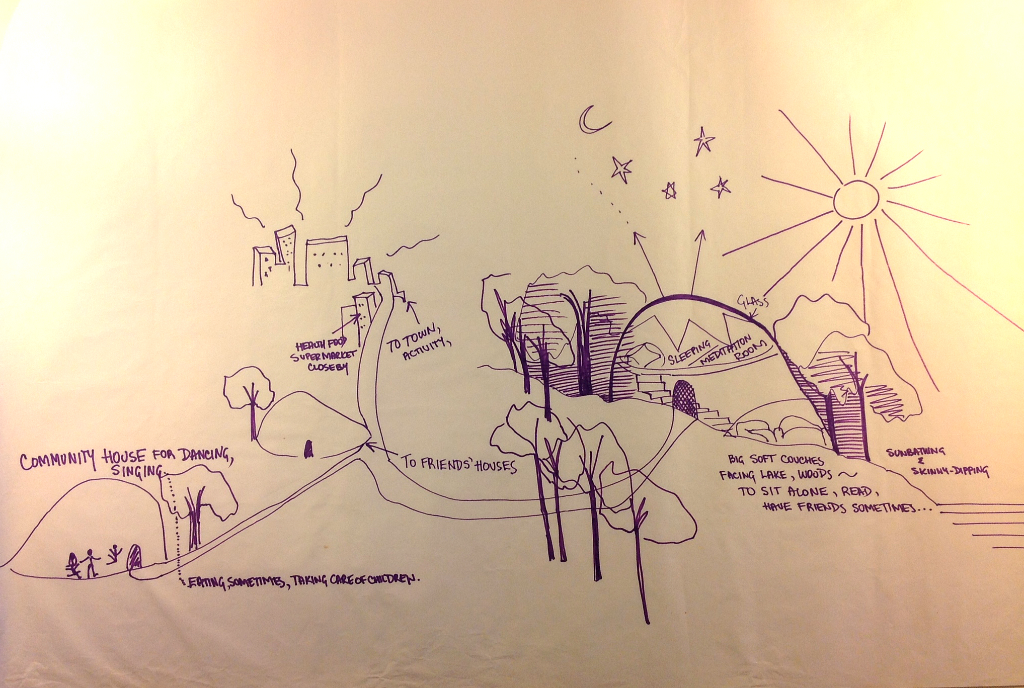Work from an Environmental Fantasy Workshop. From the Sophia Smith Collection, Phyllis Birkby Papers, Smith College.