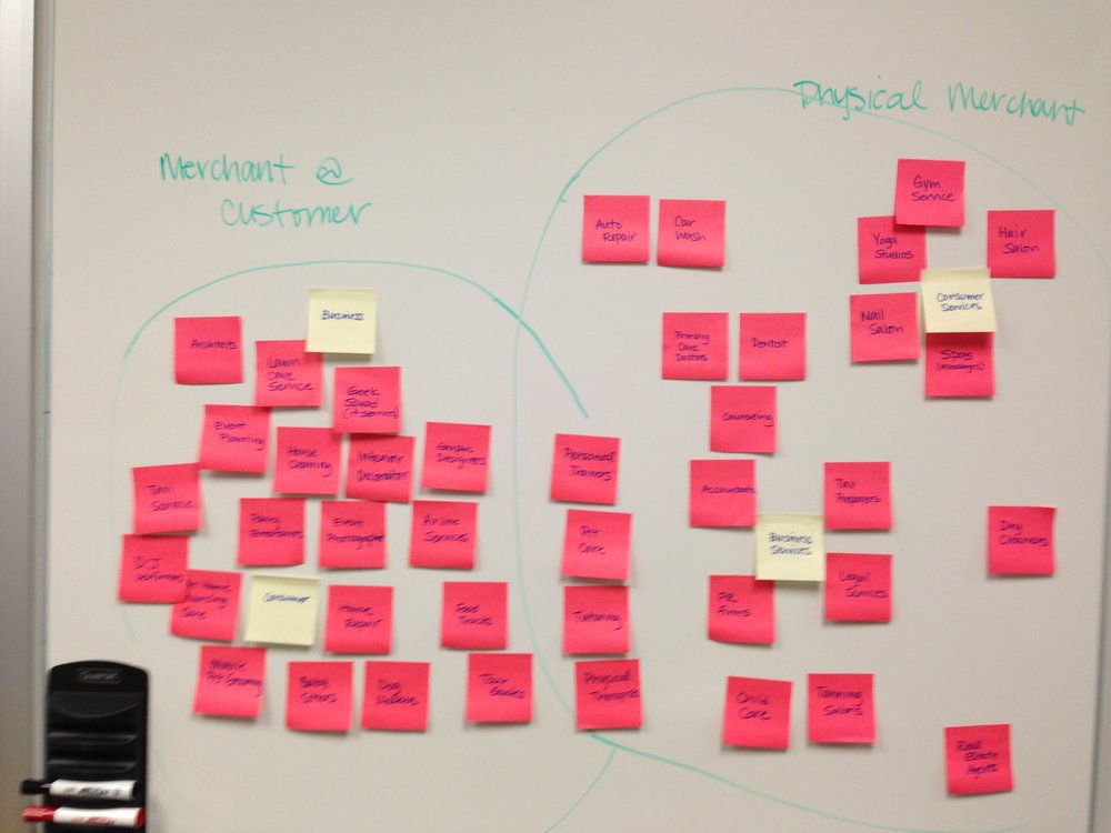 Mapping out a Venn Diagram of Merchants at the Customer Site vs. Physical Merchants