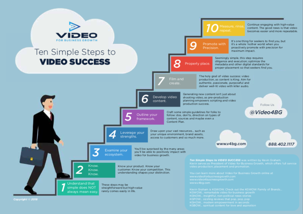 Ten Simple Steps Video Success V4BG.png