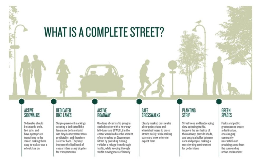 The Complete Street Paradigm Shift