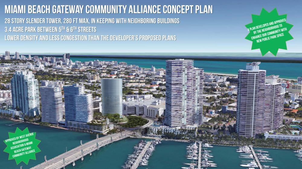 miami-beach-gateway-community-alliance.png