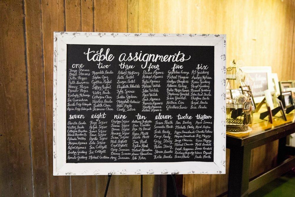 chalkboard-table-arrangement-seating-board