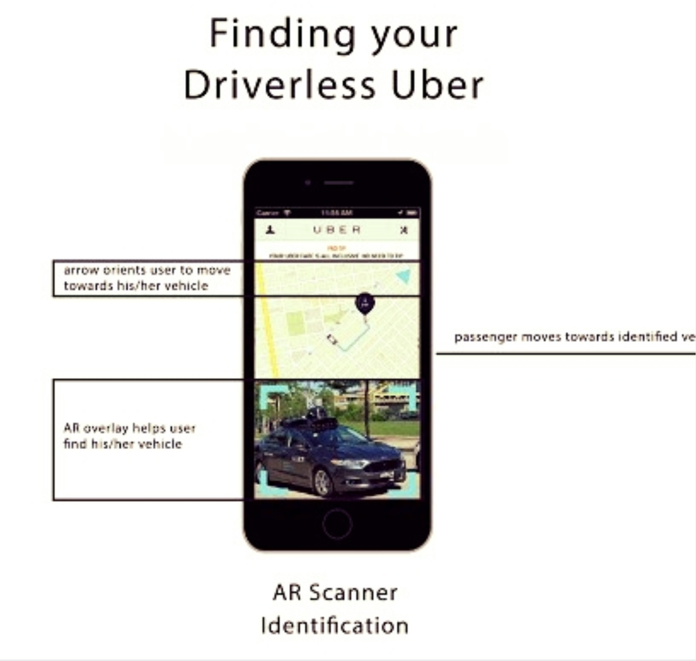 DRIVERLESS CAR UX   Prototype & Iteration