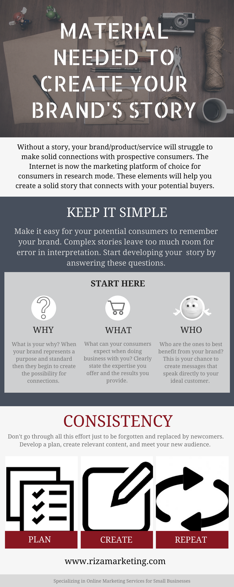 How to create your brand story.png