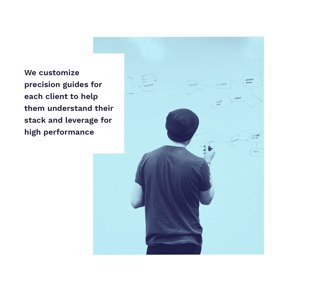 The Growth Practice's Walmart Mobile Growth Stack Guide is over 120 pages. We customize and document precision guides for each client to help them understand the stack and leverage it for high performance.