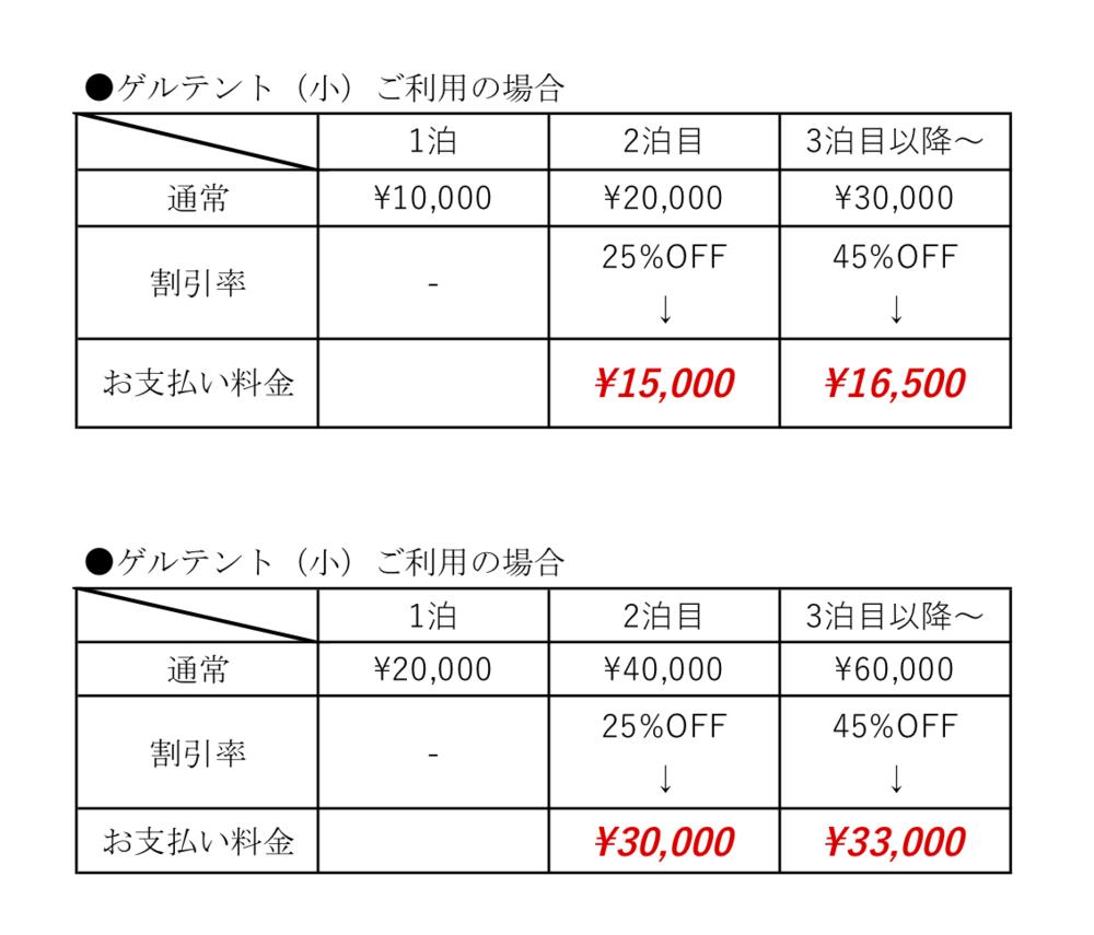 pillows-3月キャンペーン料金参考表-ゲル.png