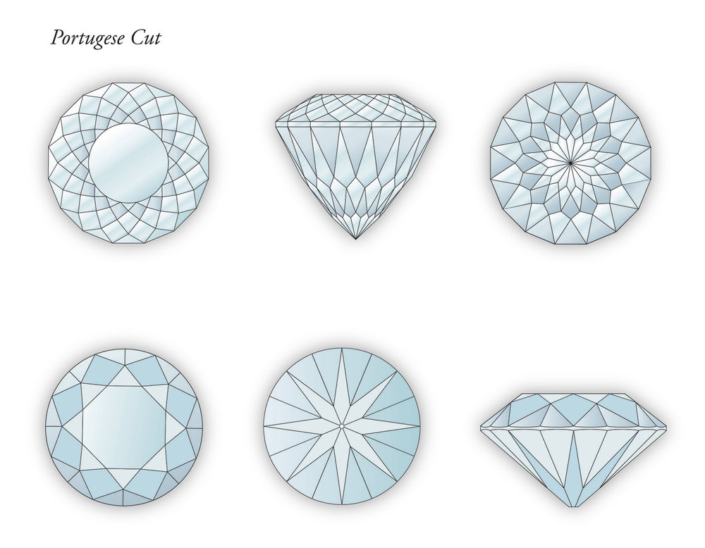 The Risk Gemology Gemstone Cuts