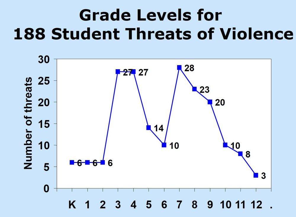 188 threats.jpg