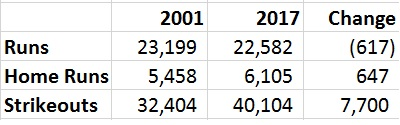 2001-2017 stats.jpg